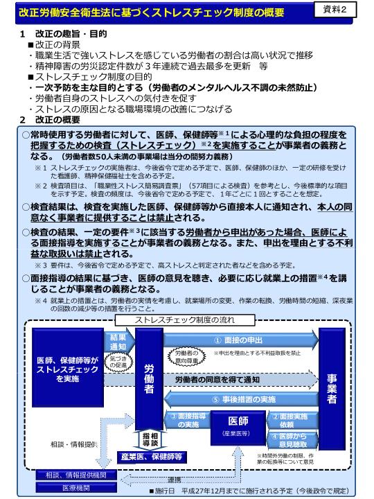 20140714 厚生省資料2