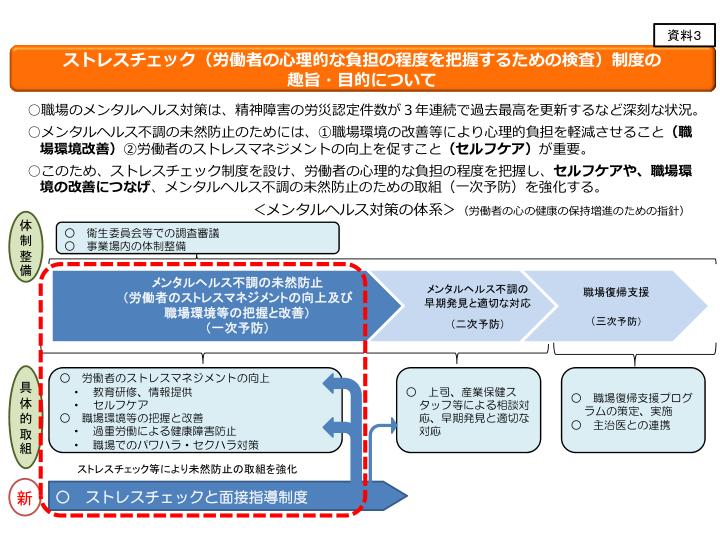 20140714 厚生省資料3