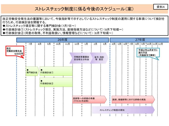 20140714 厚生省資料4